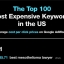 The Most Expensive Keywords Based on Cost Per Click